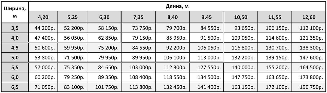 Цены навесов ДИЛПИ